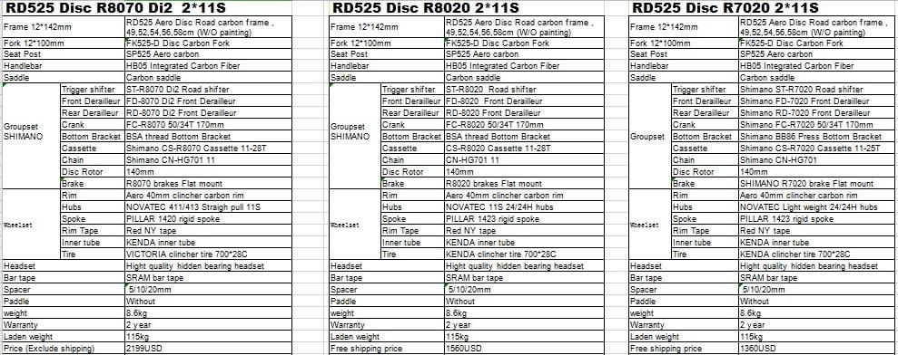 RD525 8070 DI2