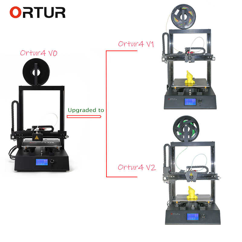 Impressora 3D Printer Drucker Mesin Pencetak Mesin Cetak FDM Desktop Bingkai Logam Tunggal Extruder Nozzle Sarang 3D Printer Baru