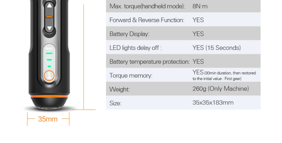 Specifications 2