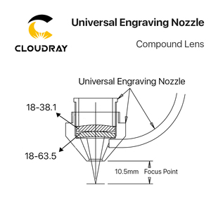Image 4 - Cloudray Air Nozzle Compound Universal Engraving Nozzle for Laser Head at CO2 Laser Cutting Machine