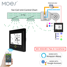 цена на 2 Pipe Fan Coil Programmable WiFi Central Air Conditioner Thermostat Temperature Controller Unit Work with Alexa Google Home