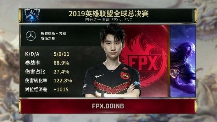 【游戏资讯】《英雄联盟》S9 1/4决赛FPX 3:1战胜FNC 与iG会师半决赛