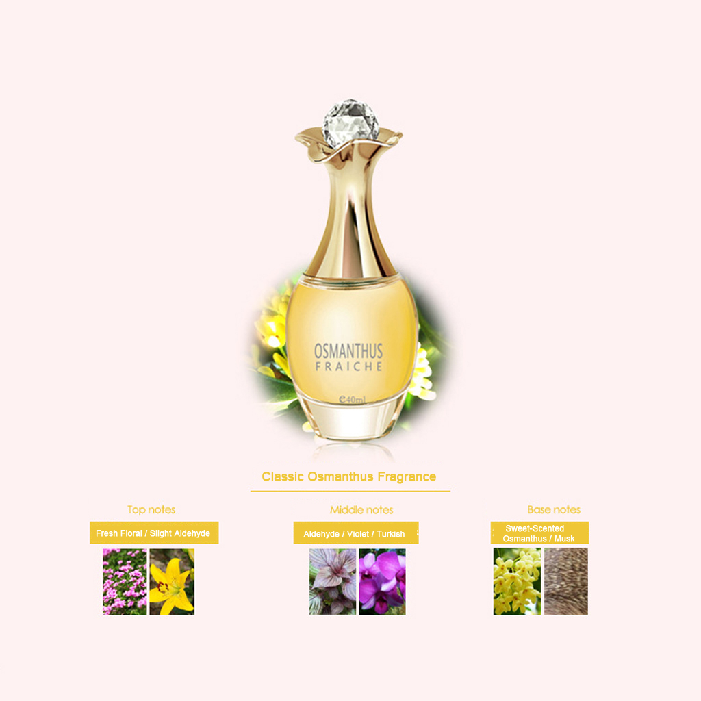 40ml Women`s Perfume Long Lasting Eau De Perfum Toilette Spray for Women Ladies Girls Presents Gifts Home Travel Use