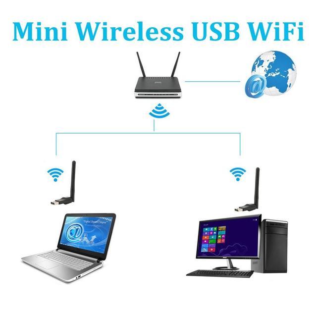 Mini adaptateur Wifi sans fil 150 Mbps 20dBm antenne USB Wifi récepteur carte réseau 802.11b/n/g Wifi Adaptador Mini Dongle WiFi 3