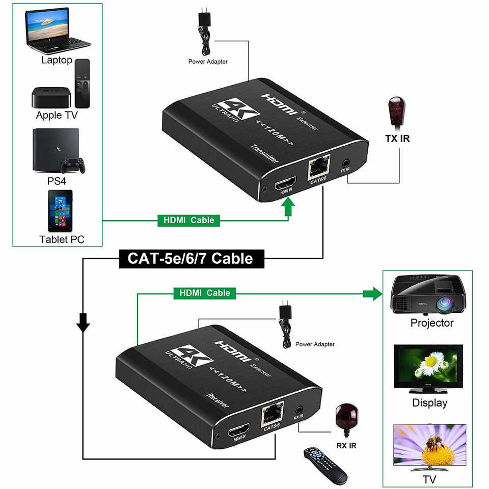 2020 K de 4 Extensor HDMI IR 120m Extensor HDMI HDMI Extender Transmissor Receptor RJ45 3D Sobre Cat5e/Cat6 cabo para PS4 Apple TV