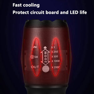 Image 3 - Taktische Taschenlampe Led Taschenlampe Camping Lampe Lichter Lampen Wasserdicht 8000lm Xm Stoßfest, Harte Verteidigung Wiederaufladbare T6