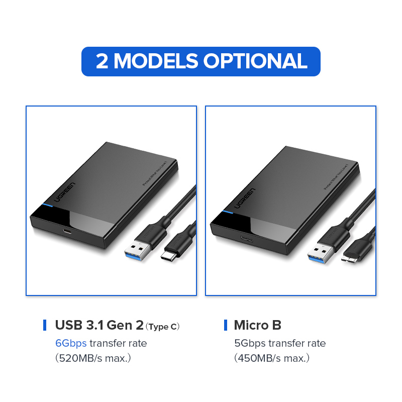 Ugreen HDD Case 2.5 SATA to USB 3.0 Adapter Hard Drive Enclosure for SSD Disk HDD Box Type C 3.1 Case HD External HDD Enclosure 5
