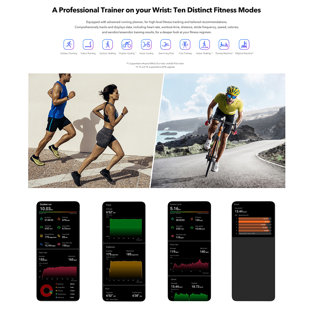 H592cbb31b0c2479a89dd4a535437ca62c Huawei Honor Band 5 Fitness Bracelet BT4.2 Sleep Real-Time Heart Rate Monitoring Waterproof Smart Watch Multiple Sports Modes