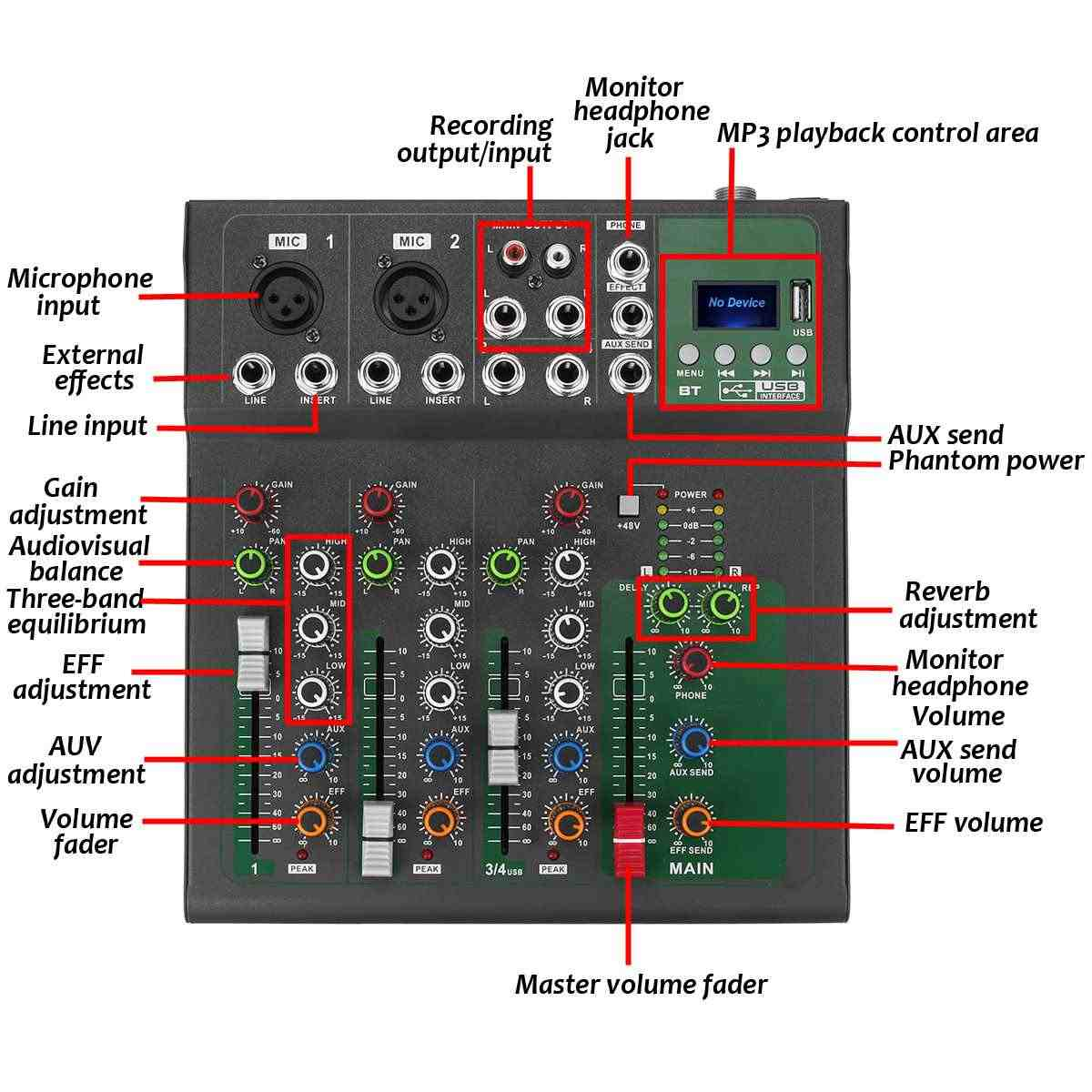 Bluetooth ポータブルオーディオミキサー w/USB Dj サウンドミキシングコンソール MP3 ジャック 4 チャンネルカラオケ 48V アンプカラオケ KTV 一致パーティー