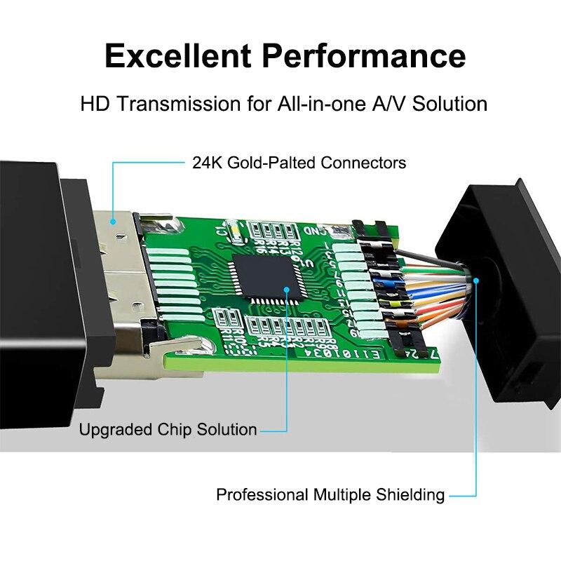 Image 5 - Мини порт дисплея к HDMI 1080P 4k, кабельный проектор, ТВ проектор DP, порт дисплея 1,4 для apple Macbook air pro Mac, мини разъемКабели HDMI    АлиЭкспресс