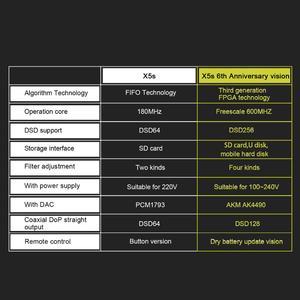 Image 5 - aune X5S 6th dac decoding Digital amplifier 32Bit/384K SD Input optical Coaxial RCA AES Output Active speaker home amplifier