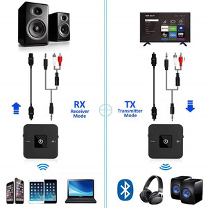 Image 4 - Bluetooth 5.0 Transmitter Receiver Wireless 3.5mm RCA Optical Audio Adapter for Low Latency Dual Link for TV Home Stereos