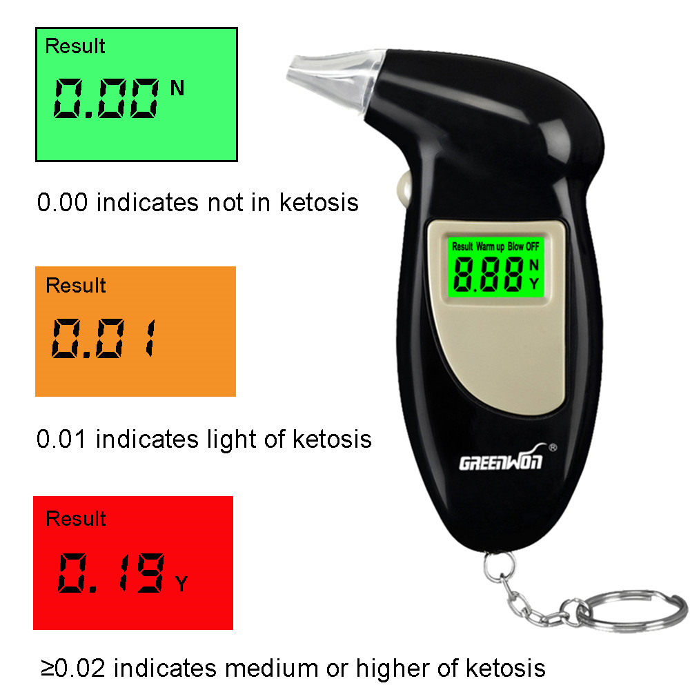 GREENWON Ketone Meter Portable Digital Keto Breath Tester for Weight Loss keyto blood tester