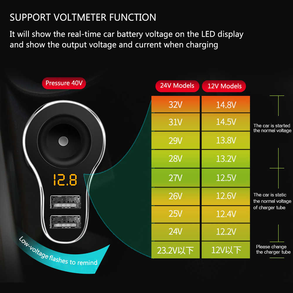 12-24V Autolader 3.1A Snel Opladen Dual Usb Sigarettenaansteker Oplader Auto Splitter Real-Time voltage Auto Accessoires
