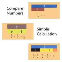 Magnético arco-íris fração telhas matemática brinquedo montessori aprendizagem brinquedos educativos k1ma