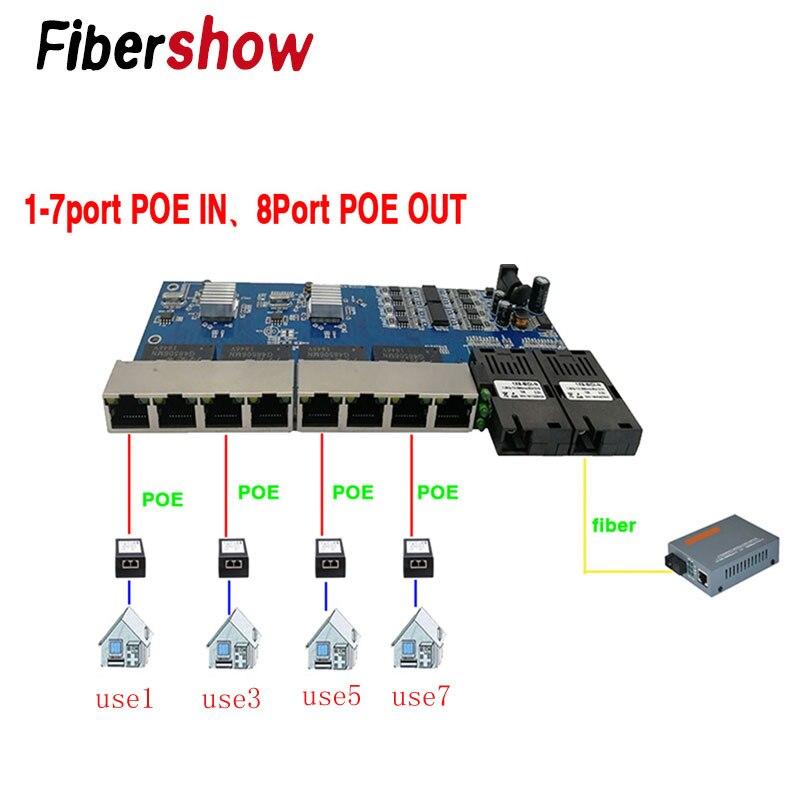 Commutateur de POE inverse de commutateur d'ethernet de Gigabit 8 RJ45 2 SC Port optique d'utp de fibre de convertisseur de médias de Fiber 10/100/1000M PCBA