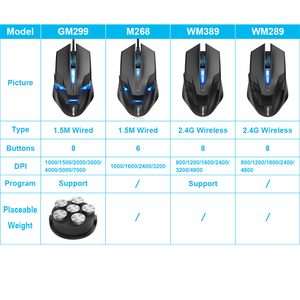 Image 5 - Tecknet 7000Dpi Programmeerbare Gaming Muizen Professionele Gamer Muis Raptor Pro Aanpassing 8 Dpi Niveau Gamer Muizen Voor Pc Laptop