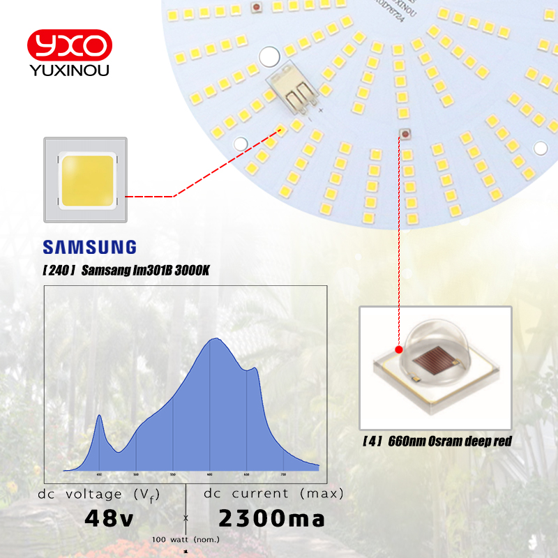 Samsung Osram Led Grow Light Board Lm301b 244Pcs Chip Full Spectrum 120w Samsung 3000K 660nm Red For Veg/Bloom State