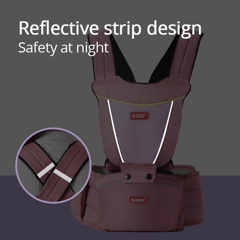 Ergonomic Sling Carrier for Newborn Baby 3