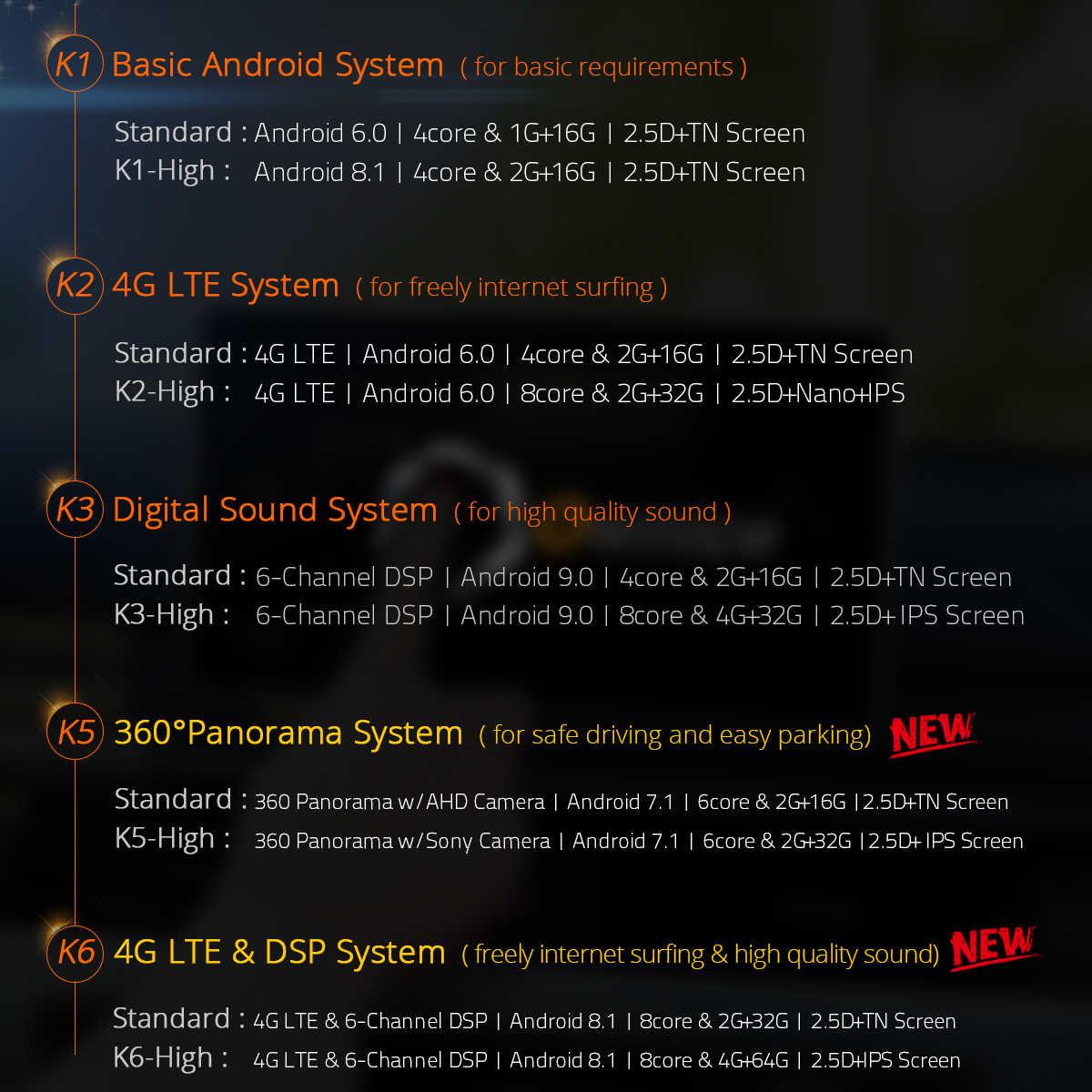 Ownice K3 K5 K6 8Core 2Din Android 9.0 Voiture GPS Navi Lecteur Stéréo pour Lexus ES 330 MCV31 2004 2005 4G LTE 360 Panorama DSP SPDIF