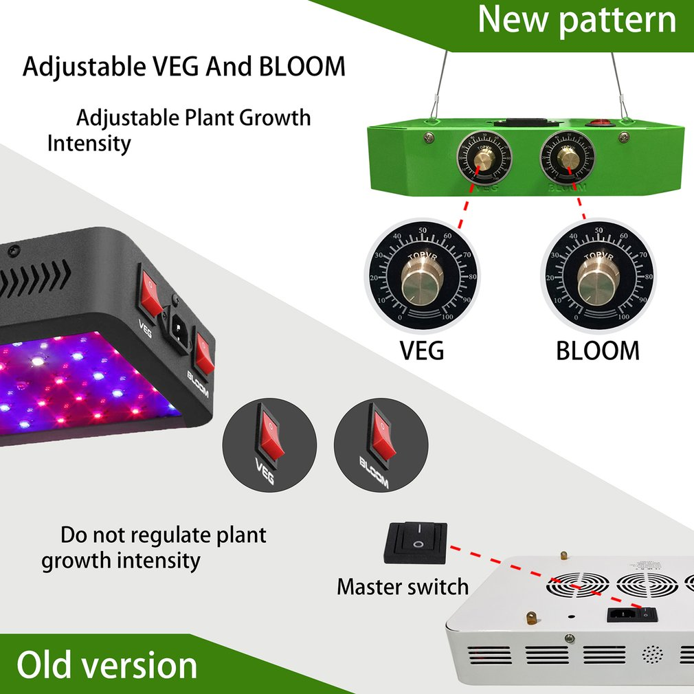 Plants LED Grow Light Full Spectrum 1000W Double Chip Red/Blue/UV/IR Long Oblique Angle Light For Indoor Plants VEG BLOOM
