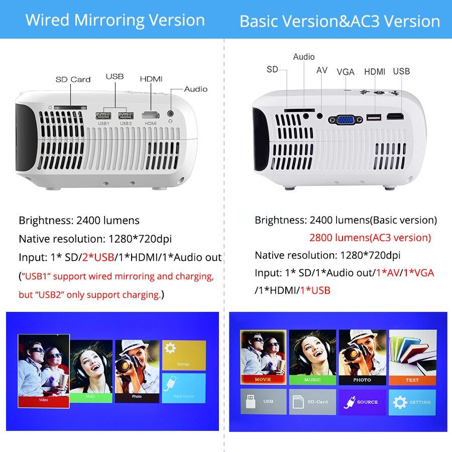 TouYinger T4 mini projecteur LED 1280x720 Portable cinéma maison (affichage de synchronisation filaire en option pour Iphone Ipad téléphone tablette) - 5