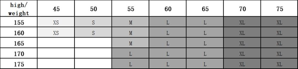 参数表格2