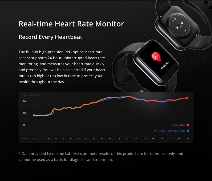 Realme Watch (1.4″) IP68 Water Resistant Bluetooth 5.0 Smartwatch buy online in pakistan