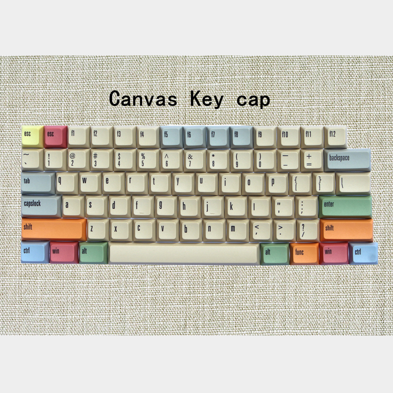 In Stock PBT XDAS Canvas Keycap Set Dye Subbed Keycaps