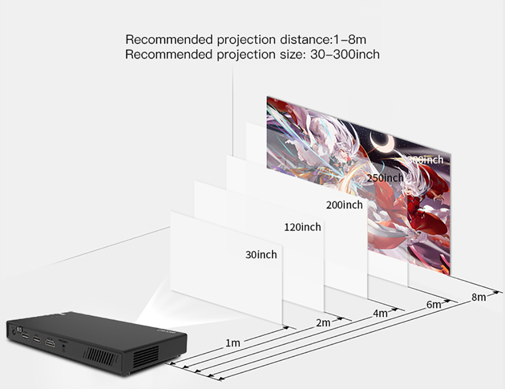 CRENOVA Wireless and Remote Control Mini Projector With Bluetooth and 16GB ROM 16
