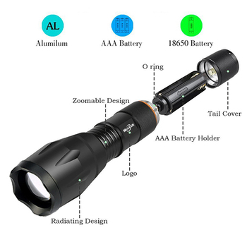 Q250 TL360 8000 LM T6/V6/L2 bike/bicycle light 18650 rechargeable bike flashlight/headlight cycling light front for bike/bicycle 4