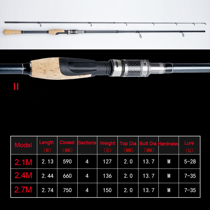 Image 5 - 4 Sections Fishing Rod M Power Carbon Fiber Portable Spinning Fishing Rod Medium Fishing Pole  Fishing Tackle  Fishes AccessoryFishing Rods   -