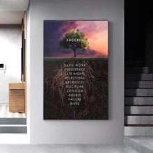 Мышление дерево успех вдохновляющие цитаты Холст Картина без рамки Плакаты печати стены искусства для Гостиная домашний Декор (без рамки)