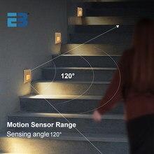 Applique murale encastrée Led Escalier Lumière Capteur De Mouvement Projecteur Lampe De AC85-265V L'éclairage de Couloir Applique Applique Murale