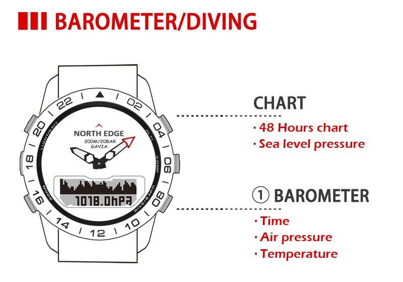 Homens esportes de mergulho relógio digital dos
