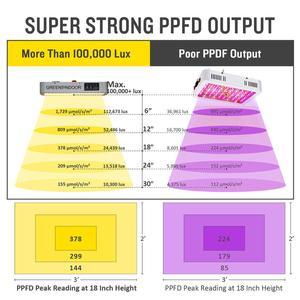 Image 5 - LED Grow Light Spectrumเต็ม 3000Wโคมไฟในร่มสำหรับพืชPyhtoโคมไฟGrowเต็นท์สำหรับดอกไม้เมล็ดUV Ultrasonicโคมไฟ
