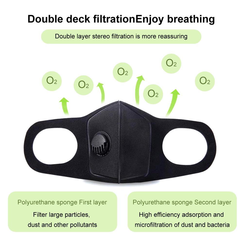 Anti Dust Mask Anti PM2.5 Pollution Face Mouth Respirator Black Breathable Valve Mask Filter