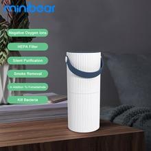 Minibear oczyszczacz powietrza Generator jonów ujemnych usuń formaldehyd oczyszczanie pyłu przenośne powietrze Cleaner najlepsze dla samochodu w domu