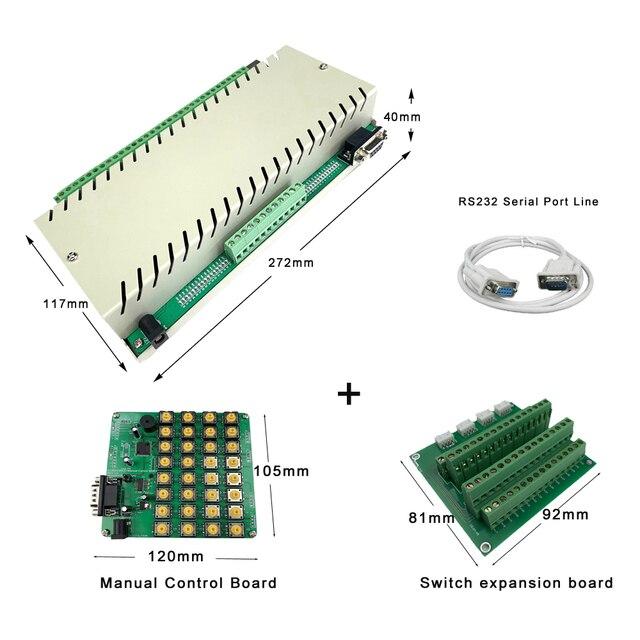 32 + 6CH inteligentny dom przełącznik System automatyki moduł kontroler APP/PC pilot Alexa Ethernet 250V10A TCP IP przekaźnik Domotica