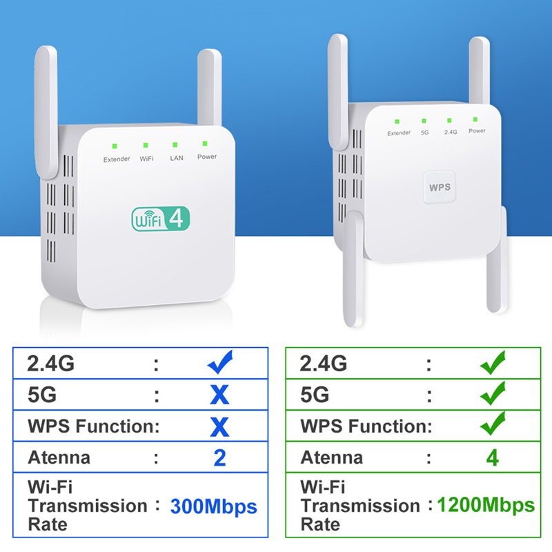 Купить с кэшбэком Wifi Repeater 5Ghz Wifi Extender 5G Wifi Amplifier AC 1200Mbps Router Wi fi Booster 2.4G 5ghz Wi-Fi Signal Wireless Repiter