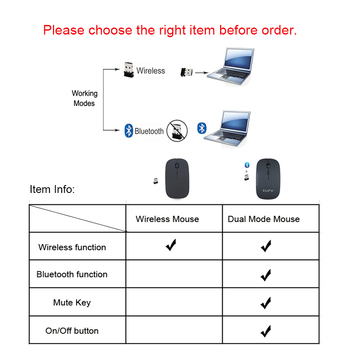 Bluetooth 5.0 + 2.4Ghz Wireless Dual Mode 2 In 1 Cordless Mouse 1600 DPI Ultra-thin Ergonomic Portable Optical Mice 6
