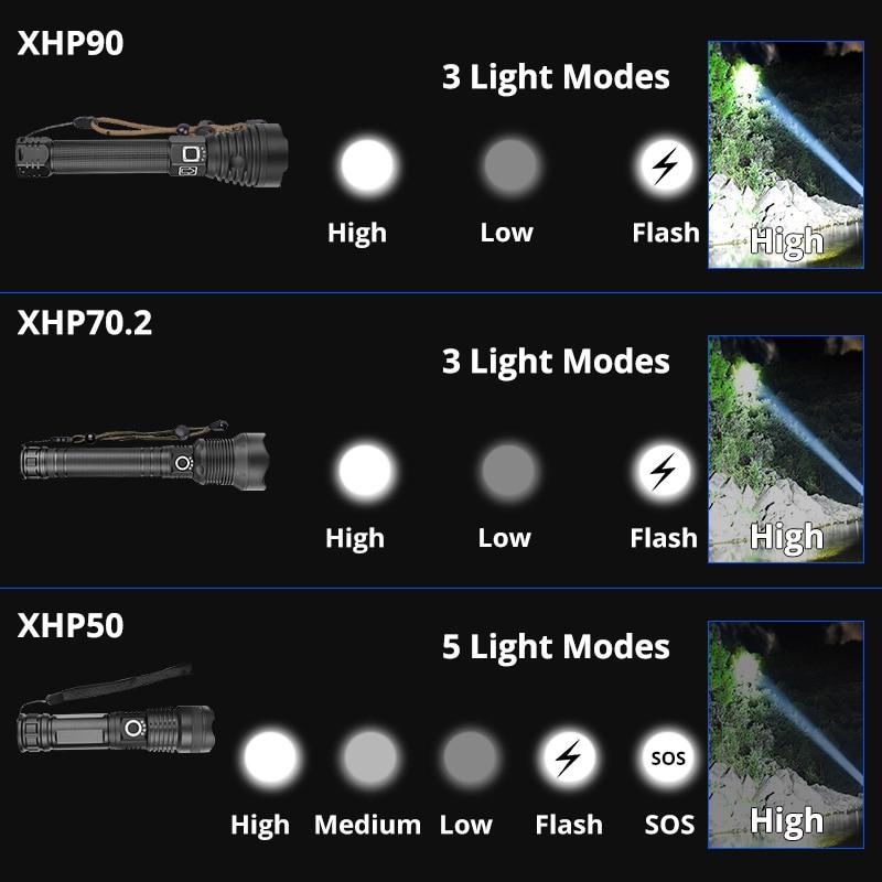 tocha xhp70 xhp50 uso lanterna 26650 18650 bateria para camping 02