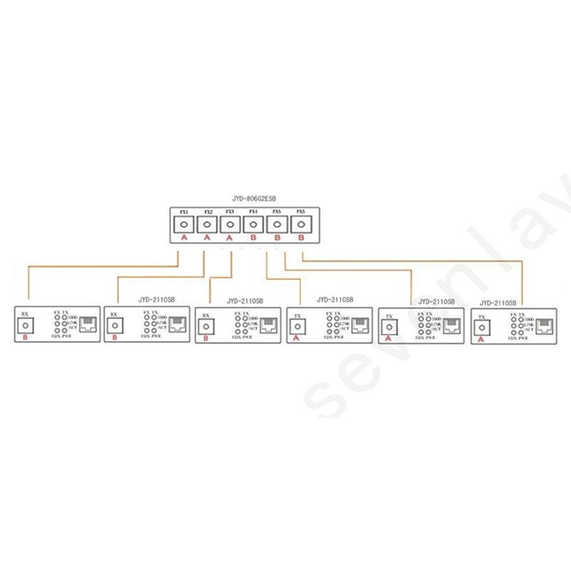 Image 5 - 10/100 м Fast Ethernet волоконно оптический медиа конвертер  одиночный режим переключения преобразователь 20 км 2 RJ45 и 6 SC волокно  Порты и разъёмы-in Оптоволоконное оборудование from Мобильные телефоны и  телекоммуникации on