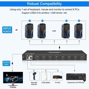 Image 3 - KVM Switch 8 Port HDMI Switcher Up to 4K@60Hz Ultra HD Support USB2.0 IP Control Auto Scan Rackmount with 4 Pcs KVM cable 4K HD