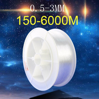 0.75mm PMMA Plastic Cable End Glow Fiber Optic Light DIY Starry Sky Effect Decorative Home For All Kind LED Light Engine Machine