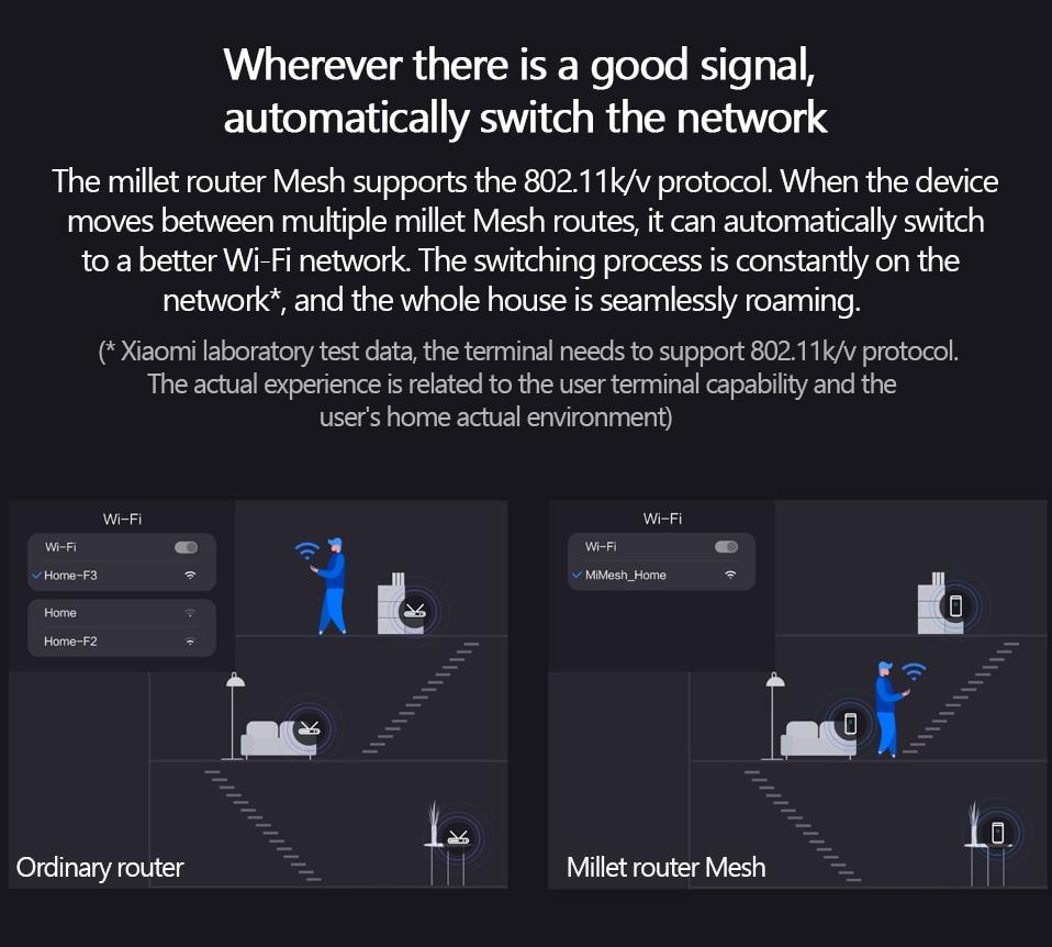 Original Xiaomi Mi Router Mesh WiFi 2.4G 5GHz High Speed 4 core CPU 256MB AC1300+1000M LAN+1300M Signal Amplifier WiFi Router (5)