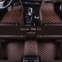 HLFNTF Auto car floor Foot mat For fiat 500x freemont palio 500l albea panda car accessories waterproof carpet rugs