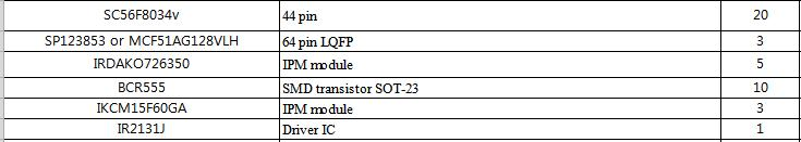 Free shipping SC56F8034v IC