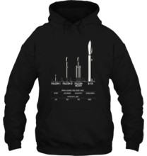 Fashion Cool Funny Big Fing Rocket (BFR) SpaceX Elon Musk Customized Printed Streetwear men women Hoodies Sweatshirts(China)