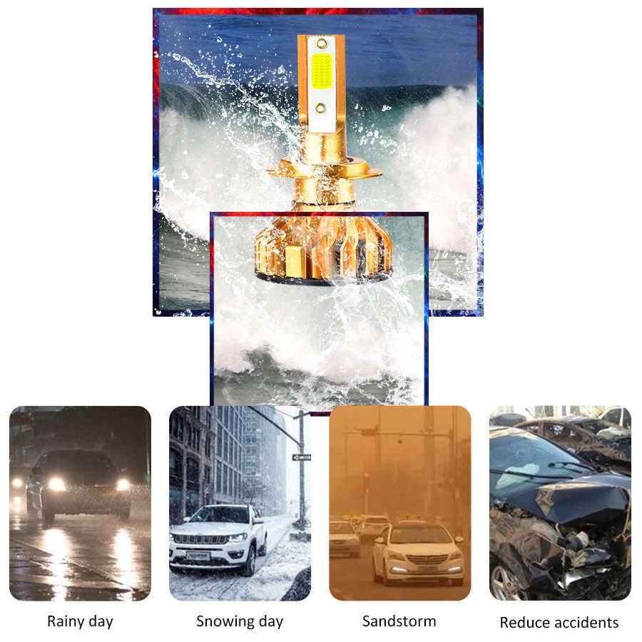 Avacom H7 H4 LED Turbo Car Light 12000Lm 12V LED 9005/HB3 9006/HB4 H1 H11 24V 6500K White COB 72W Auto Lamp Ampoule LED Voiture